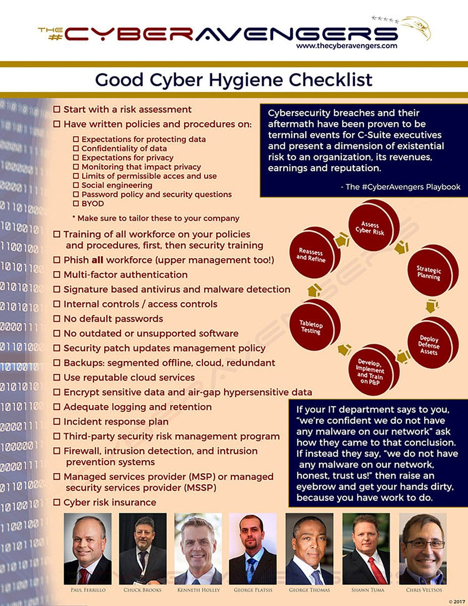 Good Cyber Hygiene Checklist